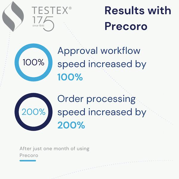 testex results after using precoro